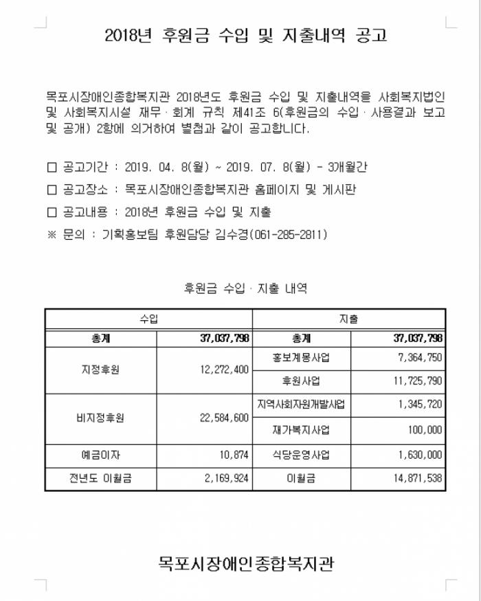 2018년후원금수입및지출내역공고